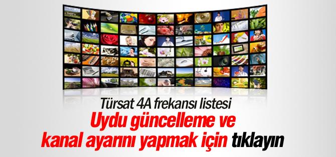 Türksat 4a uydu güncelleme ve kanal ayarlama rehberi