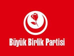 Büyük Birlik Partisi (BBP) Konya milletvekili adayları