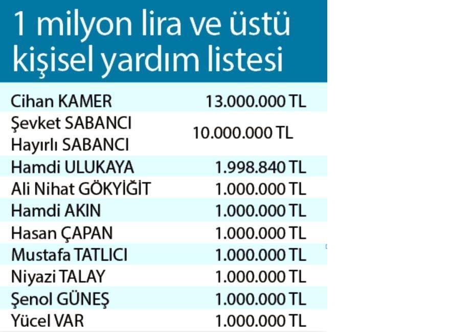 biz-bize-yeteriz-turkiyem-kampanyasinda-1-13095826-4084-m.jpg
